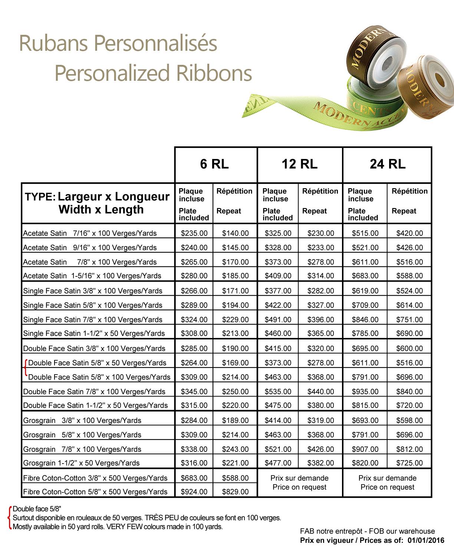 custom ribbon price list